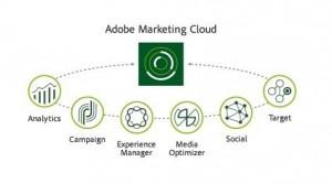Faça sua campanha com a Adobe. E torre ainda mais dinheiro!